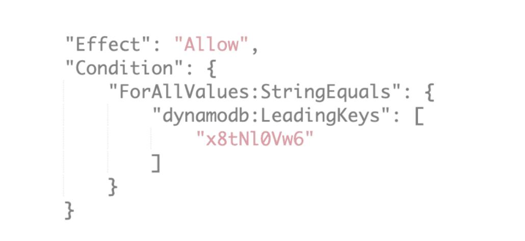 IAM Dans cet exemple, les règles limitent aux personnes membres du groupe l'accès aux données ayant comme clé d'accès le code du client.